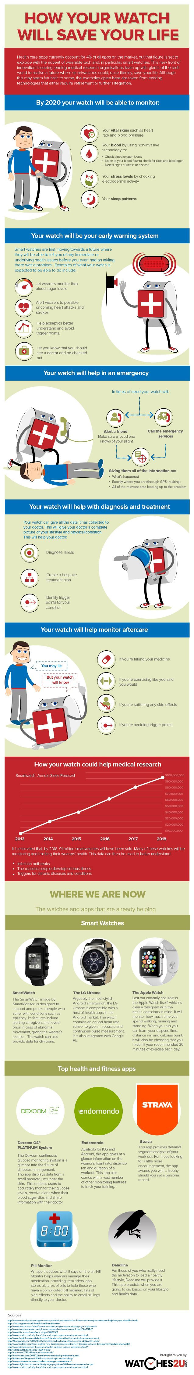 How your watch will save your life - final6