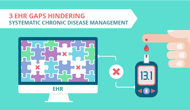 3 EHR Gaps That Hinder Systematic Chronic Disease Management