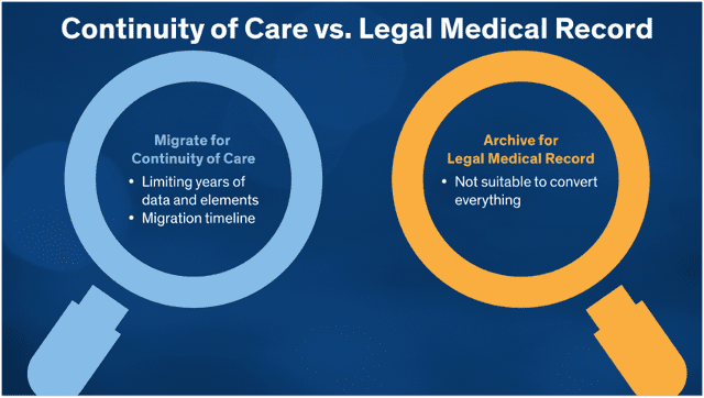 legal-medical-record-and-continuity-of-care