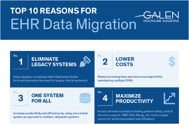 top-10-reasons-for-ehr-data-migration