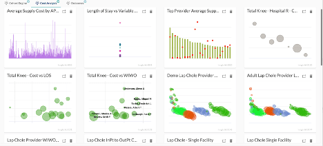Bar charts and scatter charts produced by Research Foundry